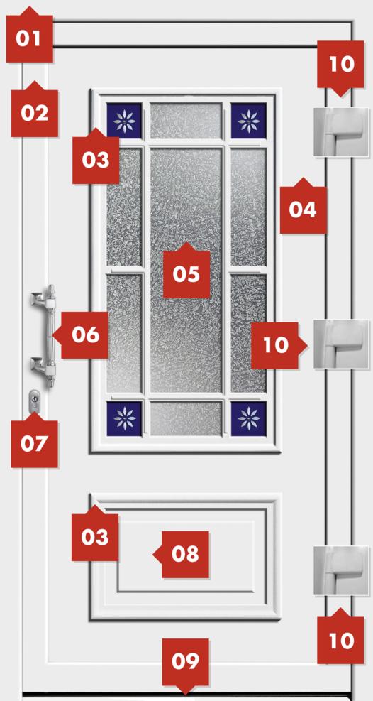Bekannt Aufbau einer Haustür WD61